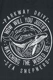 Sea Shepherd Cooperation - How Will You Justifiy
