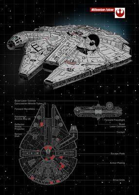 Displate (Millennium Falcon)
